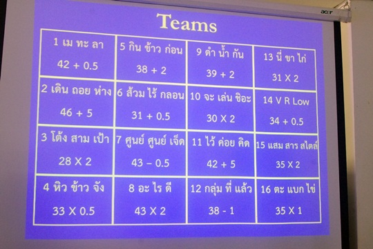 SSC_Groups_20121202_01