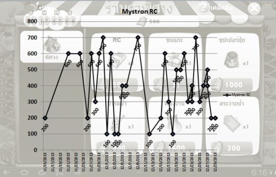 Mystron_RC_statisitcs_2013