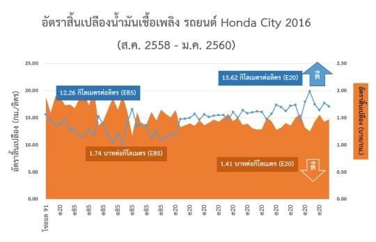 city_20170203