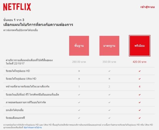 Netflix_Plans_20170923