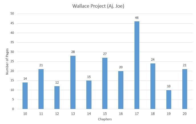 Wallace_Translation_Statistics_2017