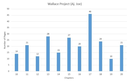 Wallace_Translation_Statistics_2017